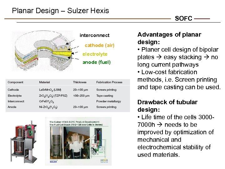 Planar Design – Sulzer Hexis SOFC interconnect cathode (air) electrolyte anode (fuel) Advantages of