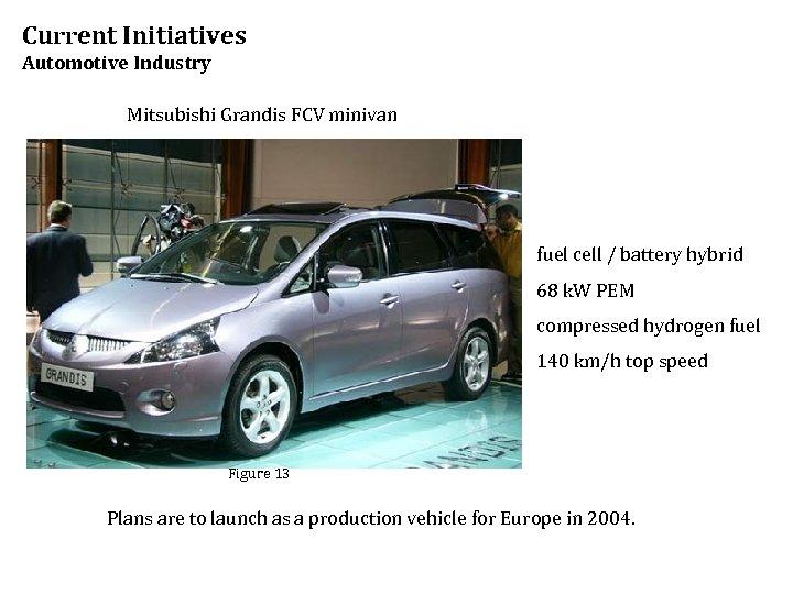 Current Initiatives Automotive Industry Mitsubishi Grandis FCV minivan fuel cell / battery hybrid 68