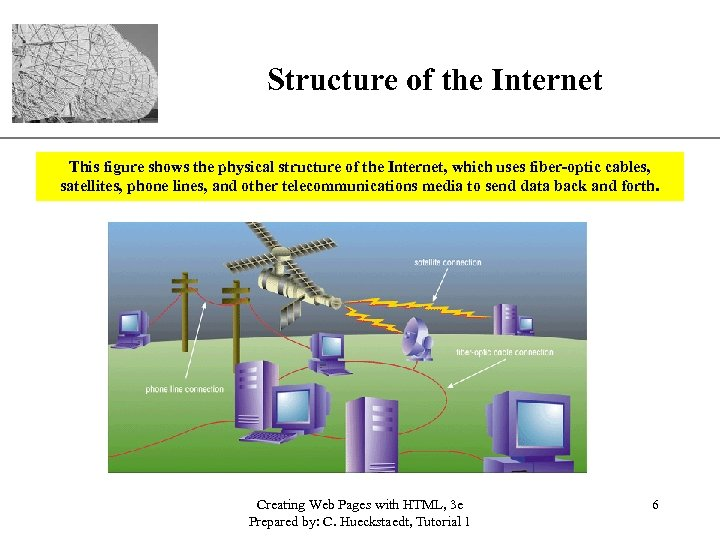 Structure of the Internet XP This figure shows the physical structure of the Internet,