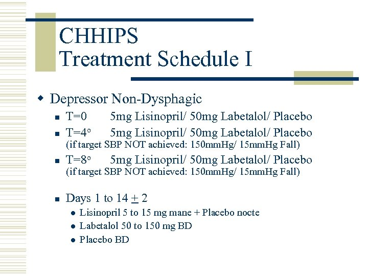 CHHIPS Treatment Schedule I w Depressor Non-Dysphagic n n T=0 T=4 o 5 mg