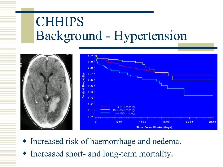 CHHIPS Background - Hypertension w Increased risk of haemorrhage and oedema. w Increased short-