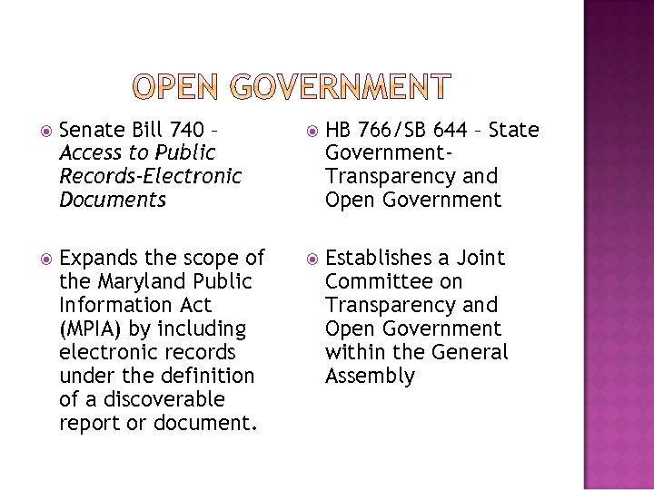 Senate Bill 740 – Access to Public Records-Electronic Documents HB 766/SB 644 –