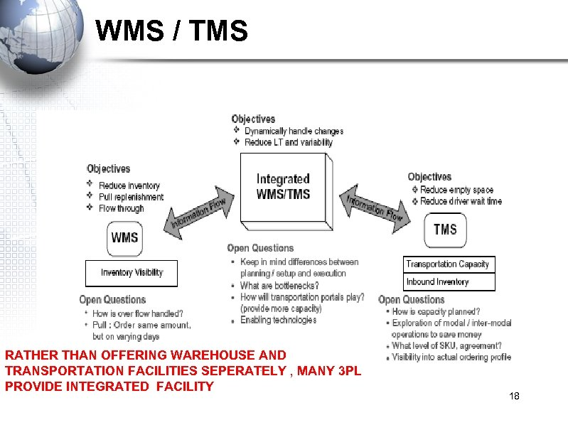 WMS / TMS RATHER THAN OFFERING WAREHOUSE AND TRANSPORTATION FACILITIES SEPERATELY , MANY 3