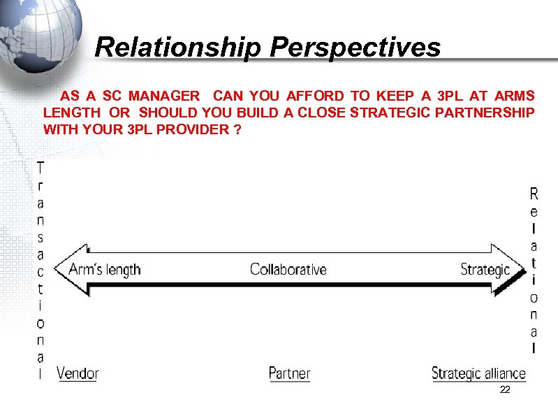 Relationship Perspectives AS A SC MANAGER CAN YOU AFFORD TO KEEP A 3 PL