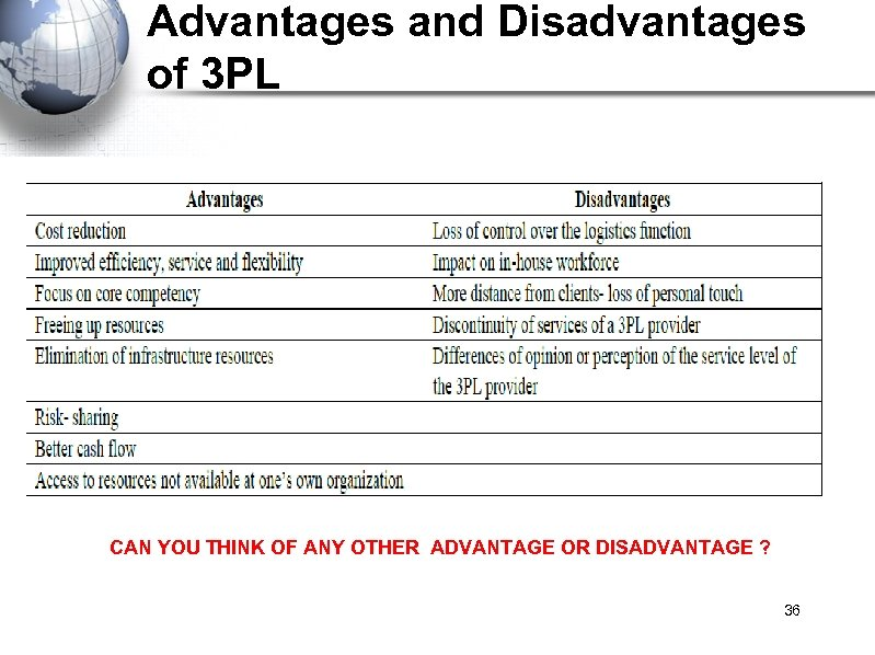 Advantages and Disadvantages of 3 PL CAN YOU THINK OF ANY OTHER ADVANTAGE OR