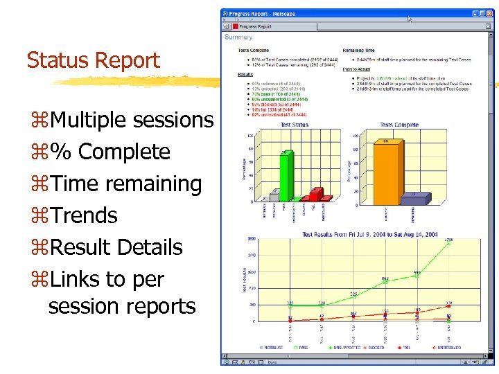 Status Report z. Multiple sessions z% Complete z. Time remaining z. Trends z. Result