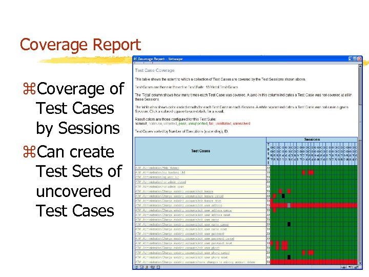 Coverage Report z. Coverage of Test Cases by Sessions z. Can create Test Sets