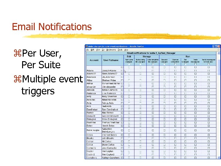 Email Notifications z. Per User, Per Suite z. Multiple event triggers
