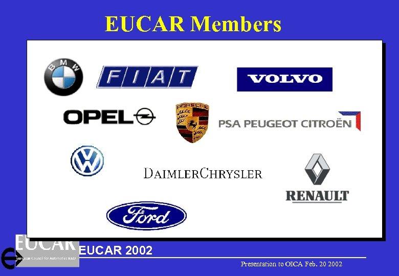 EUCAR Members EUCAR 2002 Presentation to OICA Feb. 20 2002 Chairman Introduction