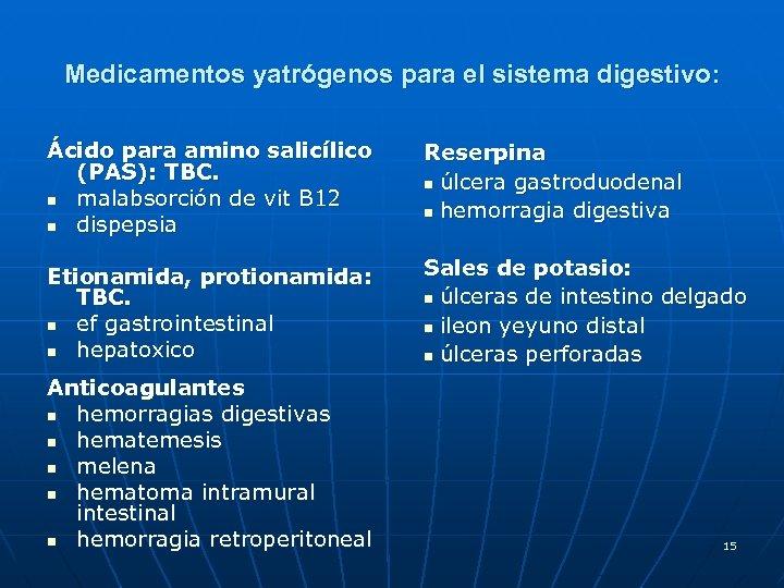Medicamentos yatrógenos para el sistema digestivo: Ácido para amino salicílico (PAS): TBC. n malabsorción
