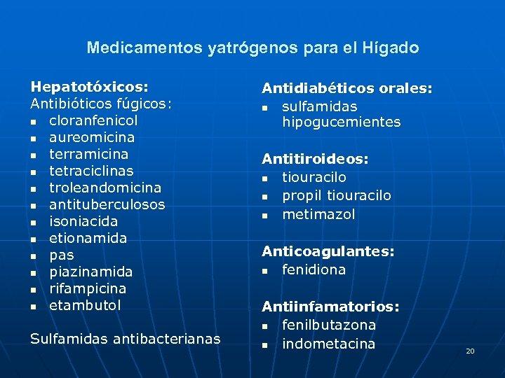 Medicamentos yatrógenos para el Hígado Hepatotóxicos: Antibióticos fúgicos: n cloranfenicol n aureomicina n terramicina