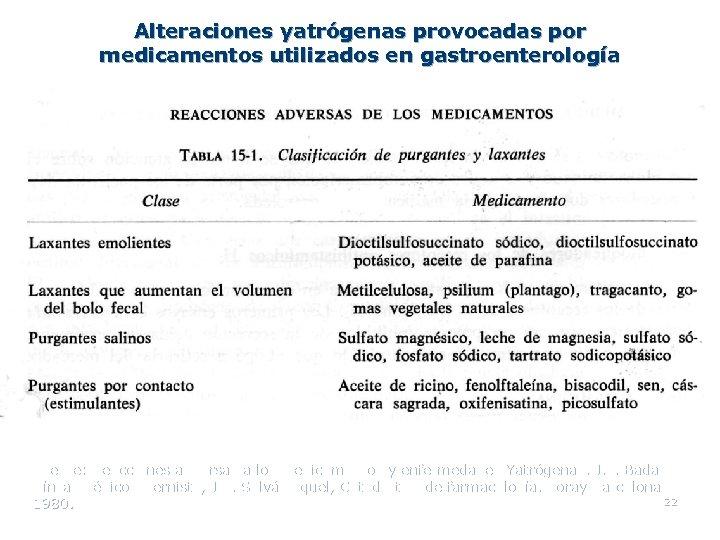 Alteraciones yatrógenas provocadas por medicamentos utilizados en gastroenterología Fuente: Reacciones adversas a los medicamentos