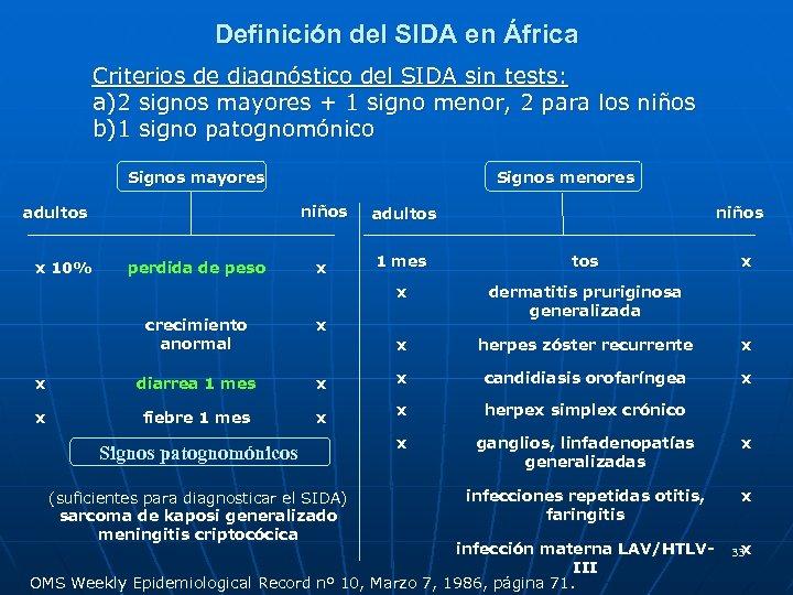 Definición del SIDA en África Criterios de diagnóstico del SIDA sin tests: a) 2