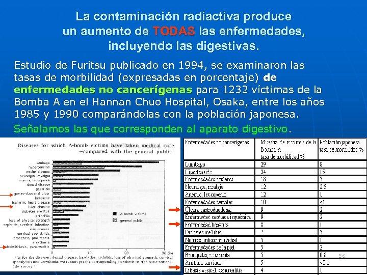 La contaminación radiactiva produce un aumento de TODAS las enfermedades, incluyendo las digestivas. Estudio