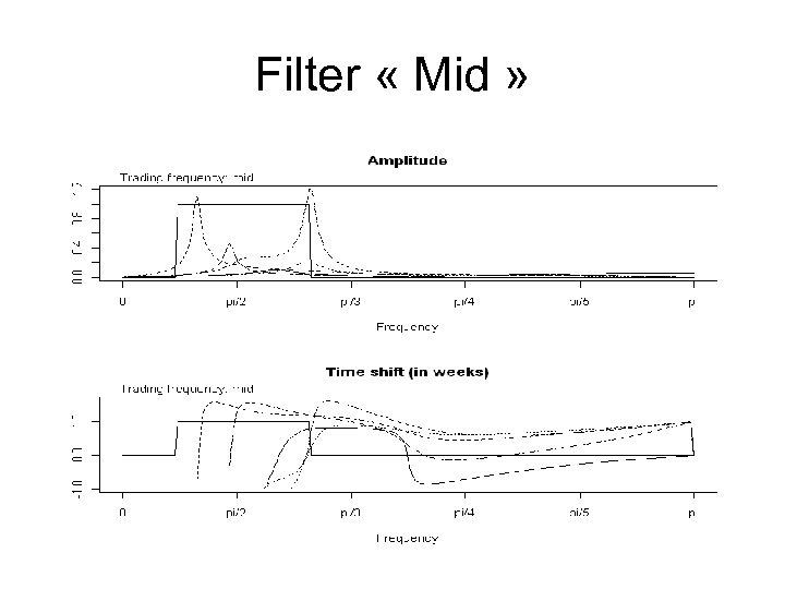 Filter « Mid »