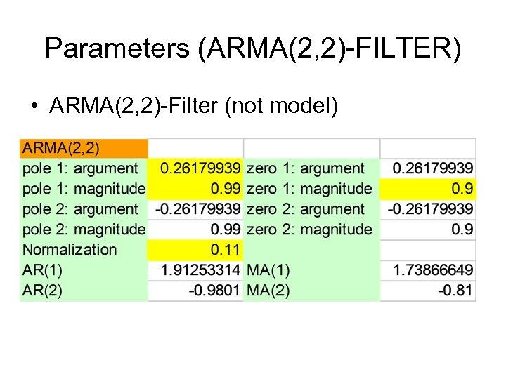Parameters (ARMA(2, 2)-FILTER) • ARMA(2, 2)-Filter (not model)