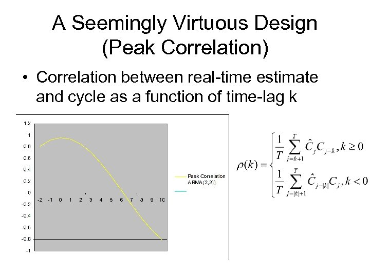 A Seemingly Virtuous Design (Peak Correlation) • Correlation between real-time estimate and cycle as