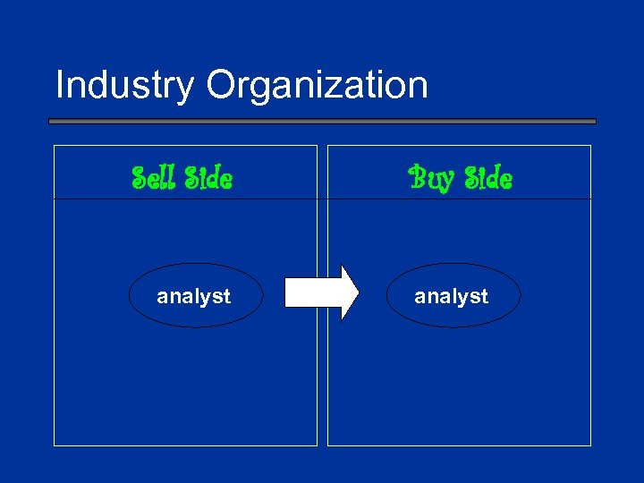 Industry Organization Sell Side analyst Buy Side analyst