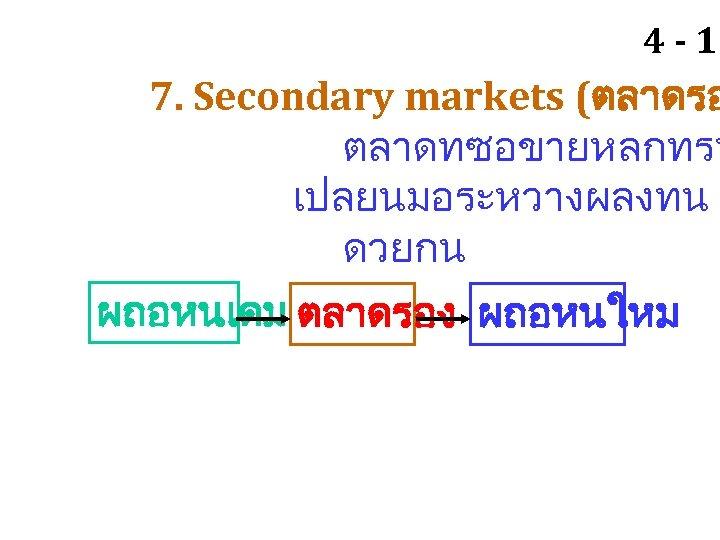 4 - 12 7. Secondary markets (ตลาดรอ ตลาดทซอขายหลกทรพ เปลยนมอระหวางผลงทน ดวยกน ผถอหนเดม ตลาดรอง ผถอหนใหม