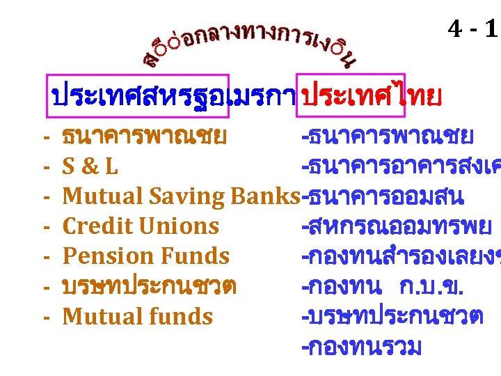 4 - 18 ประเทศสหรฐอเมรกา ประเทศไทย - ธนาคารพาณชย -ธนาคารอาคารสงเค S&L Mutual Saving Banks-ธนาคารออมสน -สหกรณออมทรพย Credit