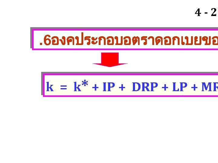 4 - 25 . 6องคประกอบอตราดอกเบยขอ k = k* + IP + DRP + LP