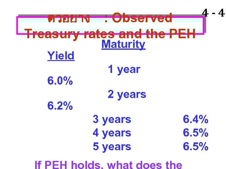 ตวอยาง : Observed Treasury rates and the PEH Yield 6. 0% 6. 2% 4