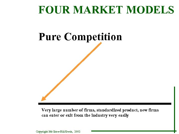 FOUR MARKET MODELS Pure Competition Very large number of firms, standardized product, new firms
