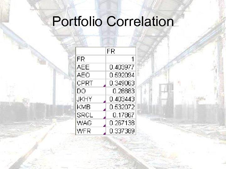 Portfolio Correlation