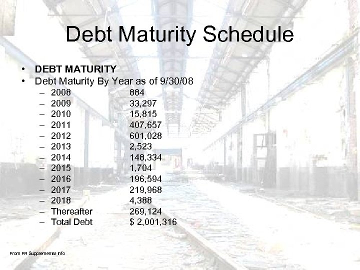 Debt Maturity Schedule • DEBT MATURITY • Debt Maturity By Year as of 9/30/08