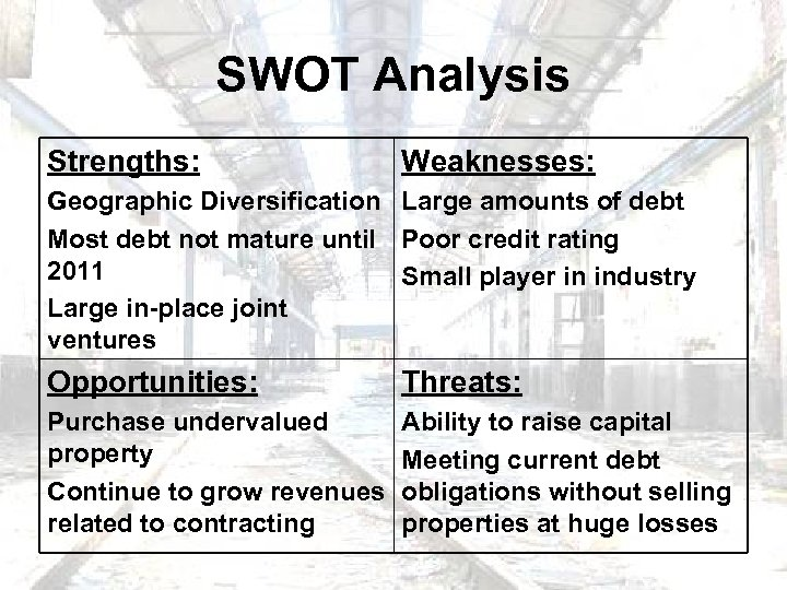 SWOT Analysis Strengths: Weaknesses: Geographic Diversification Large amounts of debt Most debt not mature