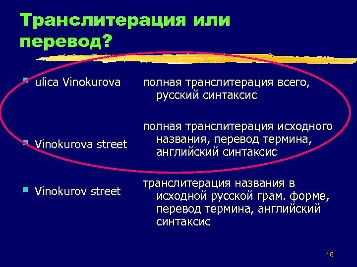 Транслитерация или перевод? § § § ulica Vinokurova street Vinokurov street полная транслитерация всего,
