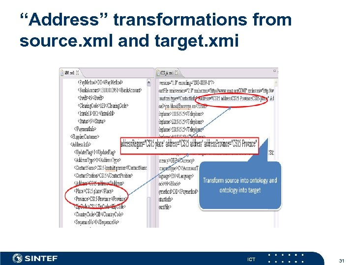 """Address"" transformations from source. xml and target. xmi ICT 31"