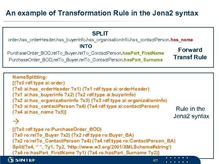 An example of Transformation Rule in the Jena 2 syntax SPLIT order. has_order. Header.