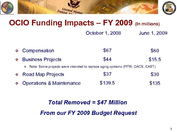 OCIO Funding Impacts – FY 2009 (In millions) October 1, 2008 June 1, 2009
