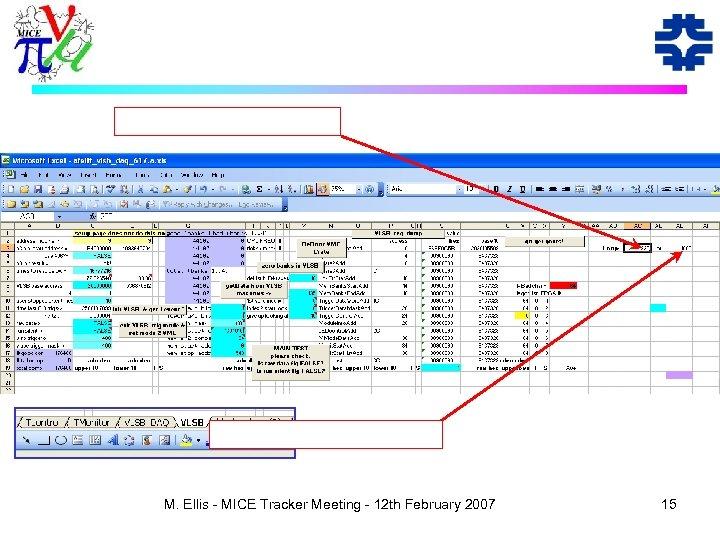 M. Ellis - MICE Tracker Meeting - 12 th February 2007 15