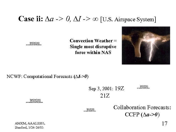 Case ii: ∆a -> 0, ∆I -> ∞ [U. S. Airspace System] Convection Weather