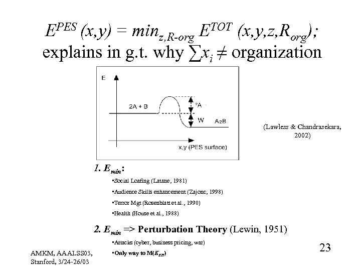 EPES (x, y) = minz, R-org ETOT (x, y, z, Rorg); explains in g.