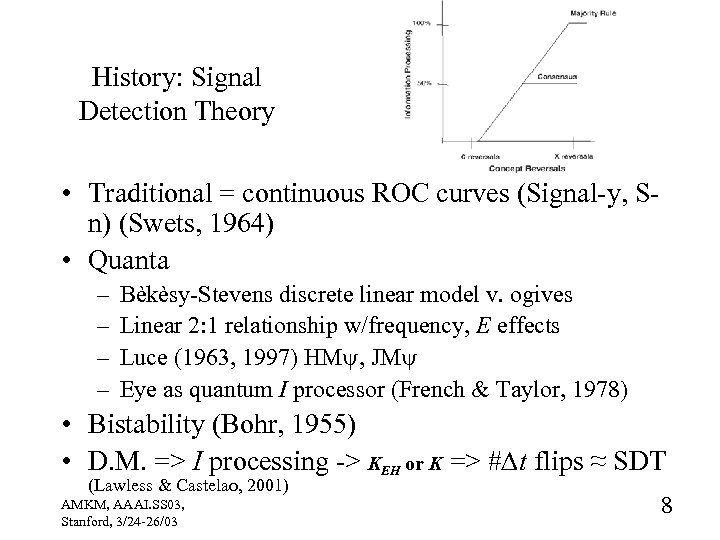 History: Signal Detection Theory • Traditional = continuous ROC curves (Signal-y, Sn) (Swets, 1964)