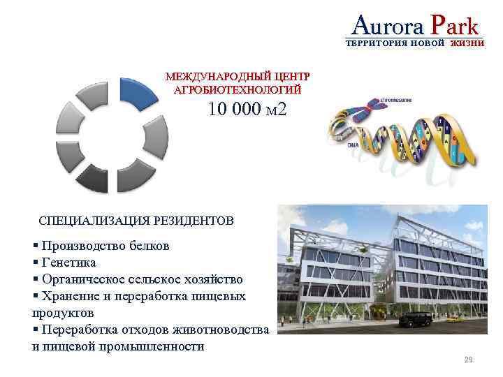 Aurora Park ТЕРРИТОРИЯ НОВОЙ ЖИЗНИ МЕЖДУНАРОДНЫЙ ЦЕНТР АГРОБИОТЕХНОЛОГИЙ 10 000 М 2 СПЕЦИАЛИЗАЦИЯ РЕЗИДЕНТОВ