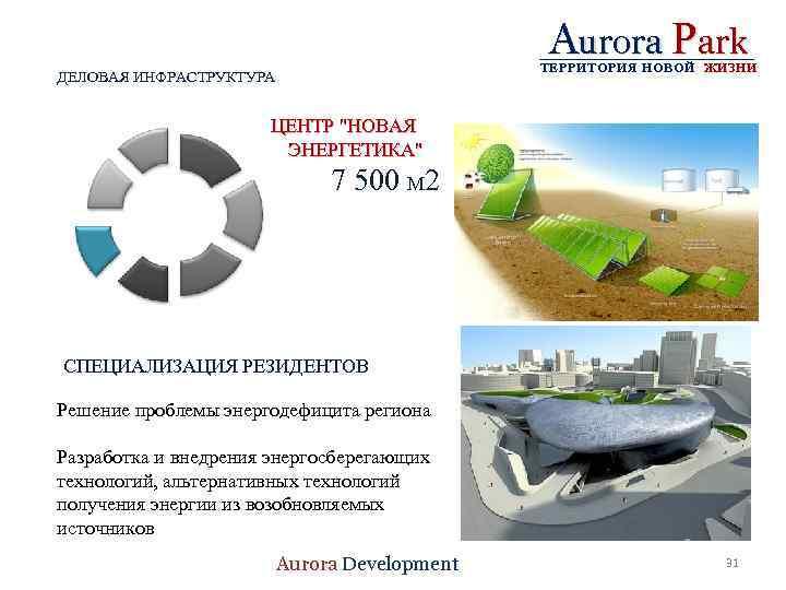 Aurora Park ТЕРРИТОРИЯ НОВОЙ ЖИЗНИ ДЕЛОВАЯ ИНФРАСТРУКТУРА ЦЕНТР