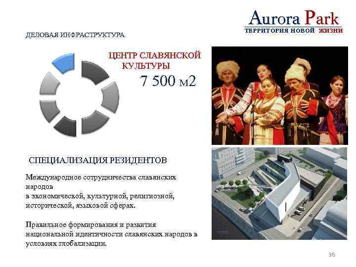 Aurora Park ТЕРРИТОРИЯ НОВОЙ ЖИЗНИ ДЕЛОВАЯ ИНФРАСТРУКТУРА ЦЕНТР СЛАВЯНСКОЙ КУЛЬТУРЫ 7 500 М 2