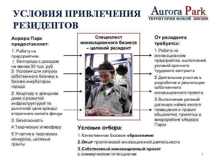 УСЛОВИЯ ПРИВЛЕЧЕНИЯ РЕЗИДЕНТОВ Аврора Парк предоставляет: 1. Работу на предприятиях г. Белгорода с доходом