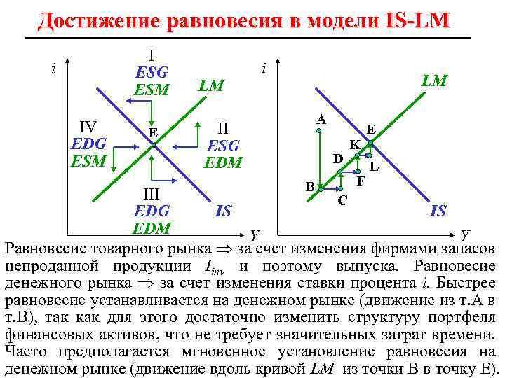шпаргалка в тройное мандела-флеминга равновесие эк-ке.модель открытой