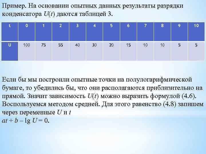 Пример. На основании опытных данных результаты разрядки конденсатора U(t) даются таблицей 3. t 0