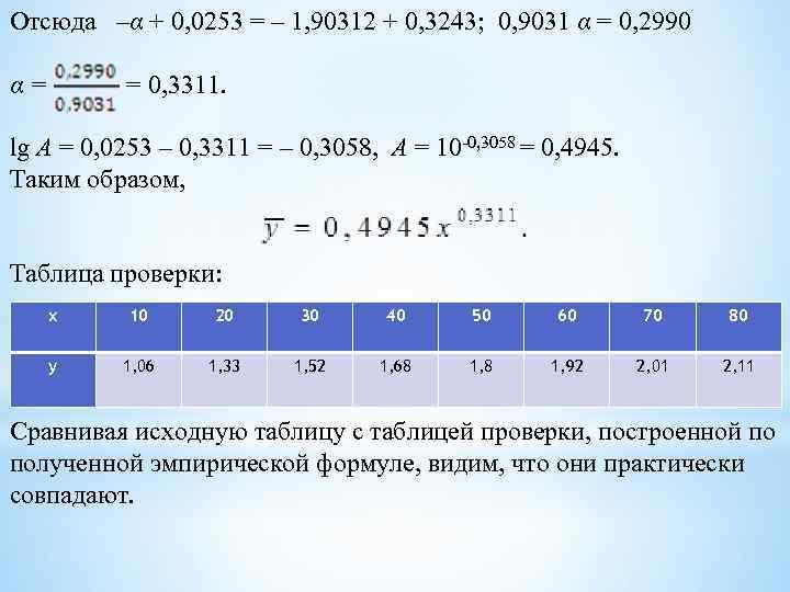 Отсюда –α + 0, 0253 = – 1, 90312 + 0, 3243; 0, 9031