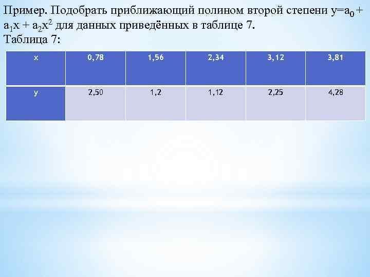 Пример. Подобрать приближающий полином второй степени y=a 0 + a 1 x + a