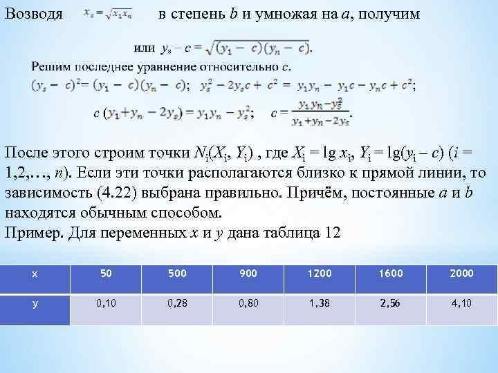 Возводя в степень b и умножая на а, получим После этого строим точки Ni(Xi,