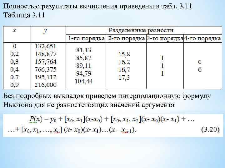 Полностью результаты вычисления приведены в табл. 3. 11 Таблица 3. 11 Без подробных выкладок