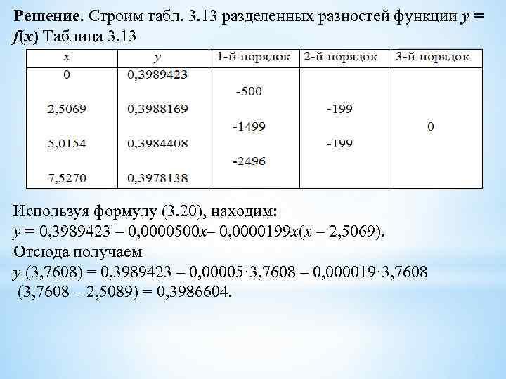 Решение. Строим табл. 3. 13 разделенных разностей функции y = f(x) Таблица 3. 13