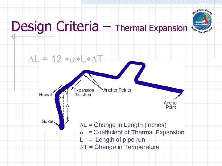Design Criteria – Thermal Expansion L = 12 L T L = Change in